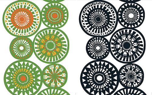 Marimekkos vårkollektion taikamylly